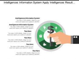 Intelligences Information System Apply Intelligences Result Market Research