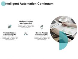 Intelligent Automation Continuum Intelligent Process Ppt Powerpoint Presentation Visual Aids