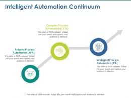 Intelligent Automation Continuum Ppt Summary Example Introduction