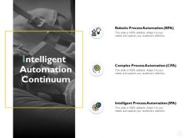 Intelligent Automation Continuum Process Ppt Powerpoint Presentation Diagram Lists