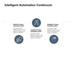 Intelligent Automation Continuum Robotic Process Complex Ppt Powerpoint Presentation File Skills