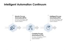Intelligent Automation Continuum Technology Ppt Powerpoint Presentation