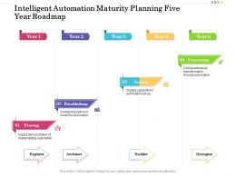 Intelligent Automation Maturity Planning Five Year Roadmap