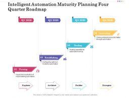 Intelligent Automation Maturity Planning Four Quarter Roadmap