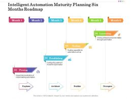 Intelligent Automation Maturity Planning Six Months Roadmap