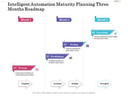 Intelligent Automation Maturity Planning Three Months Roadmap