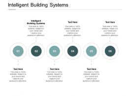 Intelligent Building Systems Ppt Powerpoint Presentation Pictures Layout Cpb