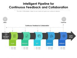 Intelligent Pipeline For Continuous Feedback And Collaboration