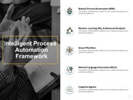 Intelligent Process Automation Framework Cognitive Agents Ppt Powerpoint Presentation File