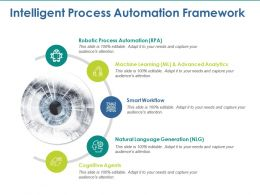 Intelligent Process Automation Framework Ppt Summary Graphics Tutorials
