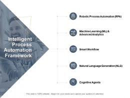 Intelligent Process Automation Framework Smart Workflow Cognitive Ppt Powerpoint Presentation Portrait