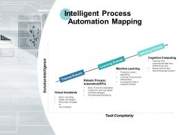 Intelligent Process Automation Mapping Cognitive Computing Ppt Powerpoint Presentation Ideas