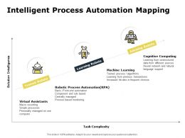 Intelligent Process Automation Mapping Learning Process Ppt Slides