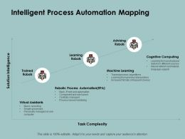 Intelligent Process Automation Mapping Machine Learning Ppt Powerpoint Presentation Layouts