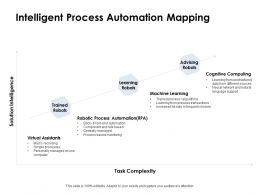 Intelligent Process Automation Mapping Machine Ppt Powerpoint Presentation File Layouts