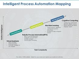 Intelligent Process Automation Mapping Ppt Summary Graphics Tutorials