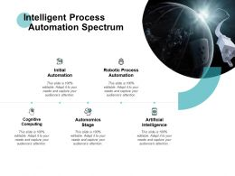 Intelligent Process Automation Spectrum Artificial Intelligence Ppt Powerpoint Presentation Model