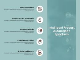 Intelligent Process Automation Spectrum Automation Ppt Powerpoint Presentation Layouts