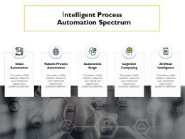 Intelligent Process Automation Spectrum Autonomics Stage Ppt Powerpoint Presentation