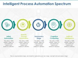 Intelligent Process Automation Spectrum Ppt Visual Aids Background Images
