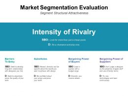 Intensity Of Rivalry Ppt Professional Layout Ideas