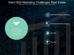 Intent B2b Marketing Challenges Real Estate Marketing Strategies Cpb