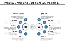 Intent B2b Marketing Cost Intent B2b Marketing Customer Review Cpb