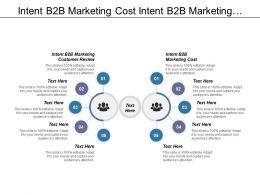 Intent B2b Marketing Cost Intent B2b Marketing Customer Review Cpb