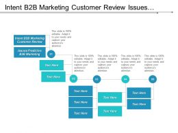 Intent B2b Marketing Customer Review Issues Predictive B2b Marketing Cpb