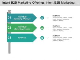 Intent B2b Marketing Offerings Intent B2b Marketing System Cpb