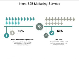 Intent B2b Marketing Services Ppt Powerpoint Presentation Inspiration Files Cpb