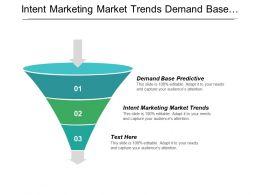 Intent Marketing Market Trends Demand Base Predictive Marketing Custom Engagement Cpb