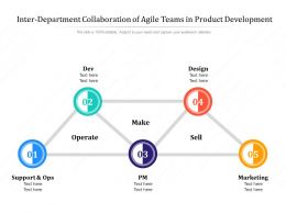 Inter Departmental Collaboration Of Agile Teams In Product Development