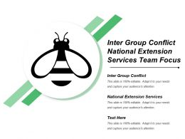 Inter Group Conflict National Extension Services Team Focus