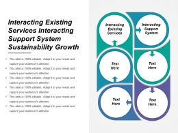 Interacting Existing Services Interacting Support System Sustainability Growth