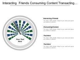 Interacting Friends Consuming Content Transacting Online Interacting Machine