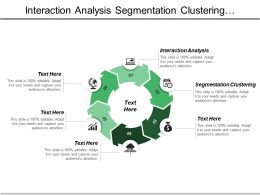 Interaction Analysis Segmentation Clustering Customer Information