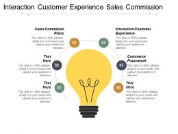 Interaction Customer Experience Sales Commission Plans Commerce Framework Cpb