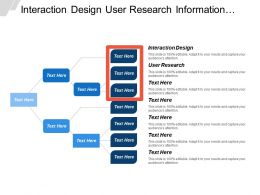 Interaction Design User Research Information Architecture Consistent Growth