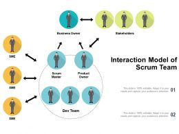 Interaction Model Of Scrum Team