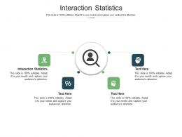 Interaction Statistics Ppt Powerpoint Presentation Slides Infographic Template Cpb