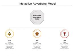Interactive Advertising Model Ppt Powerpoint Presentation Model Clipart Cpb