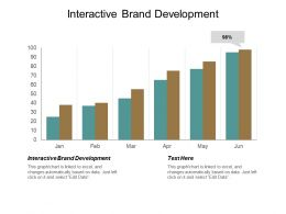 Interactive Brand Development Ppt Powerpoint Presentation Pictures Ideas Cpb