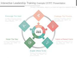 Interactive Leadership Training Example Of Ppt Presentation