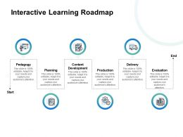 Interactive Learning Roadmap Evaluation Planning Ppt Powerpoint Presentation Gallery Icons