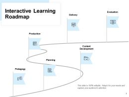 Interactive Learning Roadmap Evaluation Ppt Powerpoint Presentation Portfolio