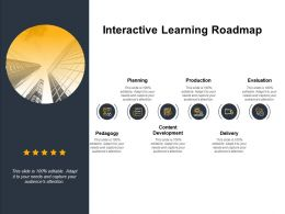 Interactive Learning Roadmap Planning Ppt Powerpoint Presentation Pictures Background