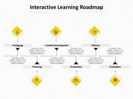 Interactive Learning Roadmap Ppt Powerpoint Presentation Infographic