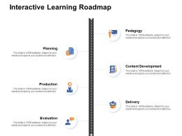 Interactive Learning Roadmap Ppt Powerpoint Presentation Template