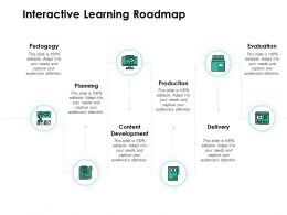 Interactive Learning Roadmap Production Delivery Ppt Powerpoint Presentation Show Slides